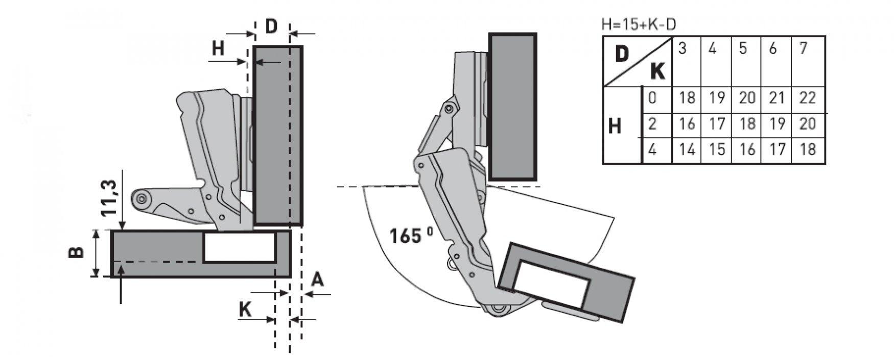 мебельные петли схема