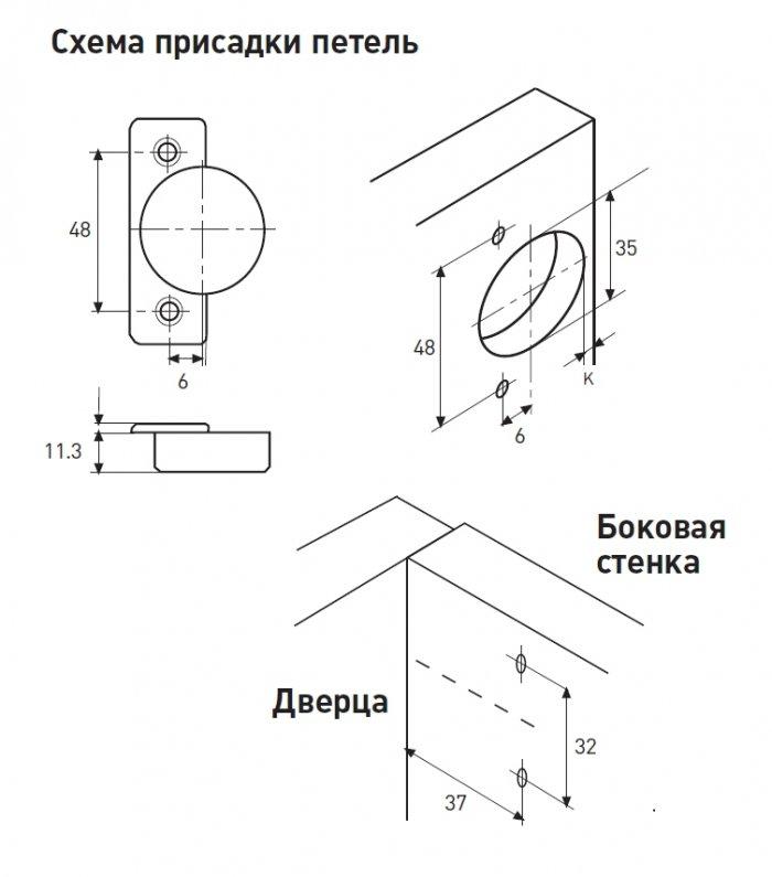 Схема присадки петель EDSON